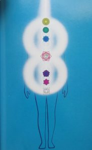 Caduceus Action of Purified Chakras