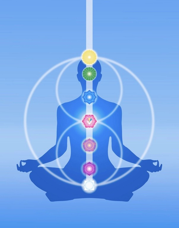 Ritual to Balance Chakras Using Affirmations