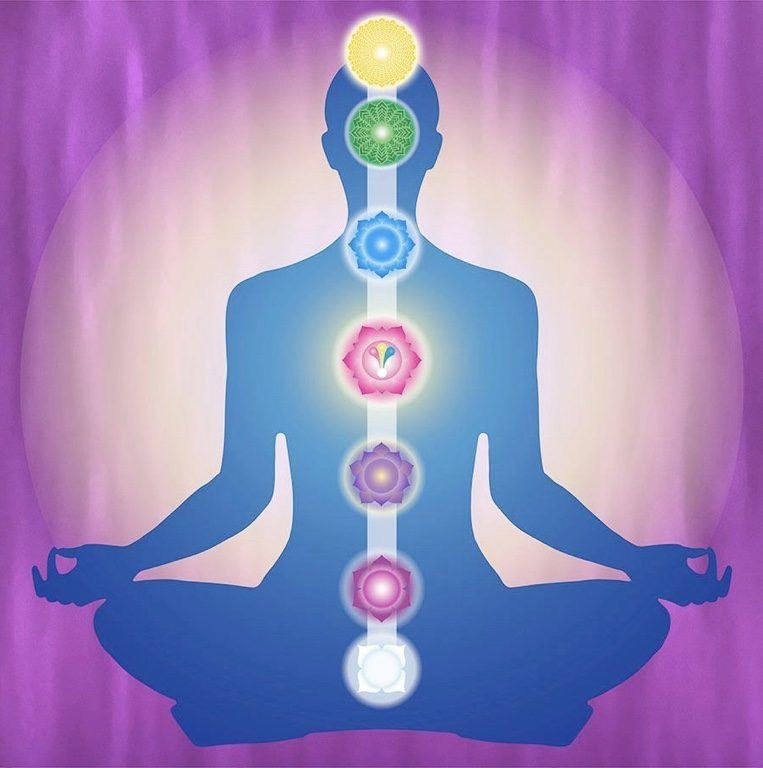 Key to Chakra Balancing – Use Violet Flame Decrees